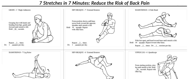 7 stretches in 7 minutes to reduce the risk of back pain boston